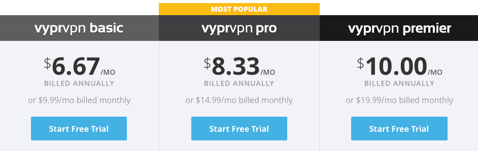 Vypr VPN Prices Review 2015