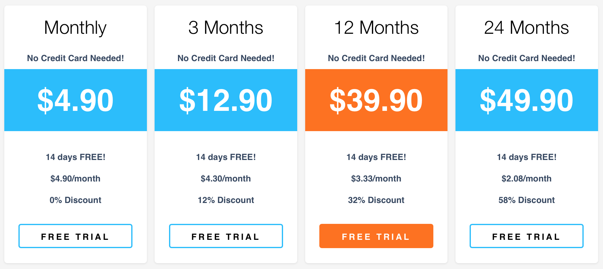 smartsnsproxy pricing